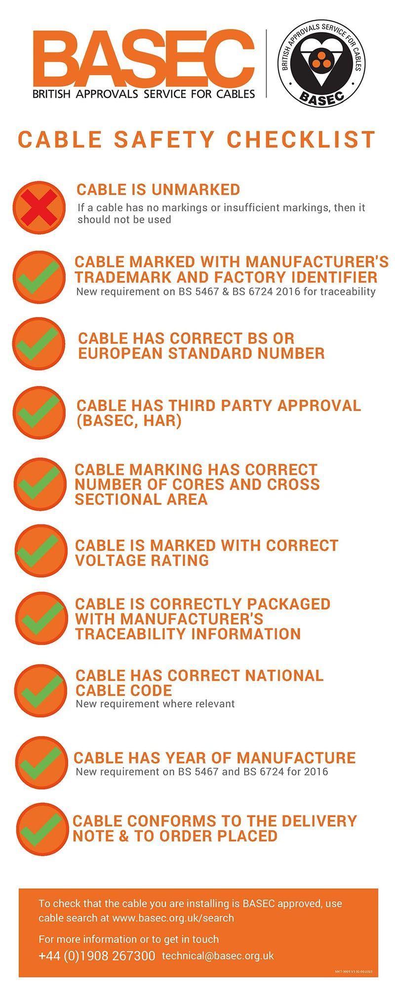 Cable Safety Checklist Mkt 0001 V1 02 08 2021