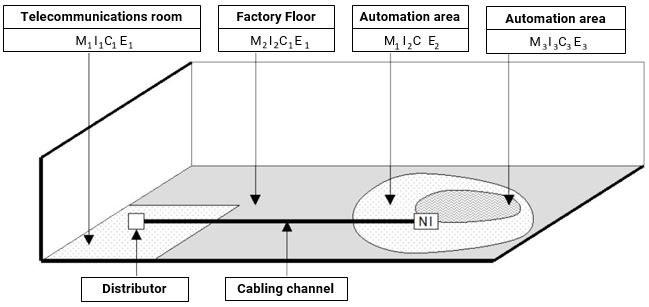 BASEC's MICE diagram